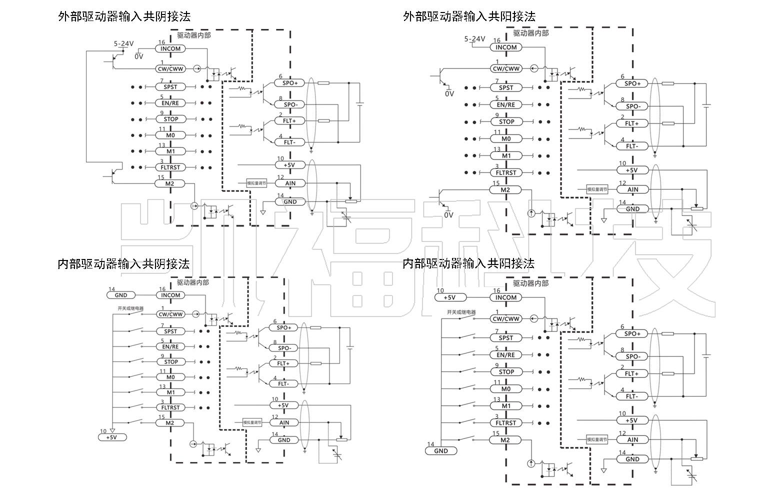 直流无刷电机驱动器输入接法.jpg